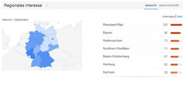 Details Deutschland