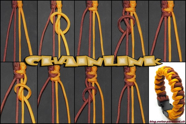 Chainlink Tutorial